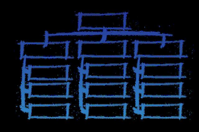 Interim CFO / Finanzmanager in Teilzeit für Organisationsaufbau, z. B. für die Gründung Corporate Startups und Postmerger Integration